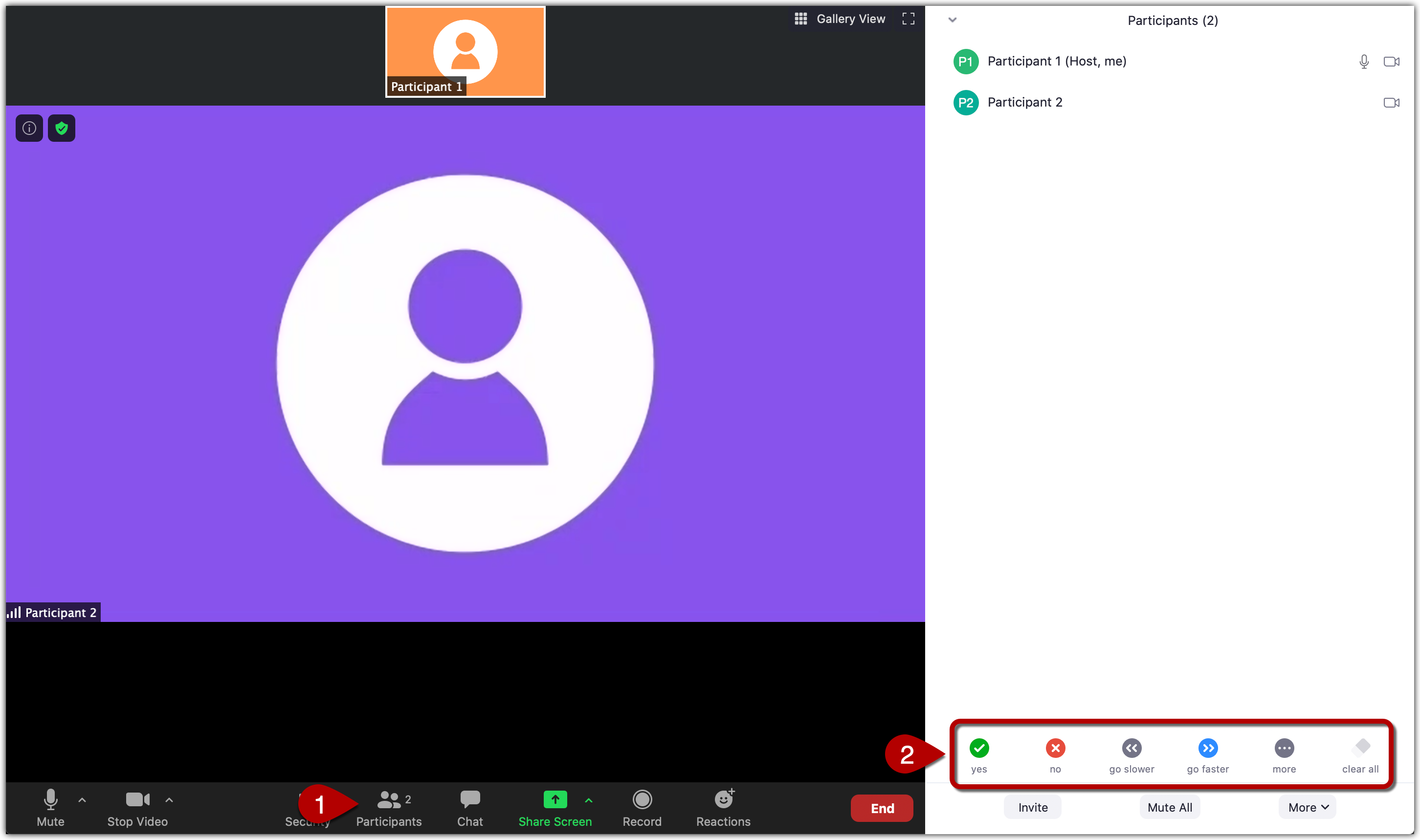 """Zoom meeting window with participant window open. The """"1"""" marks the """"participant"""" icon on the zoom controls toolbar and the """"2"""" marks the nonverbal feedback buttons available in the bottom of the participants window (""""yes,"""" """"no,"""" """"go slower,"""" """"go faster,"""" and a """"more"""" button for more options)."""